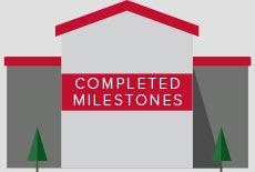 Completed Milestones